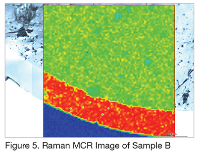 Quality Control of a HME Co-Extrudate Using a Raman Imaging